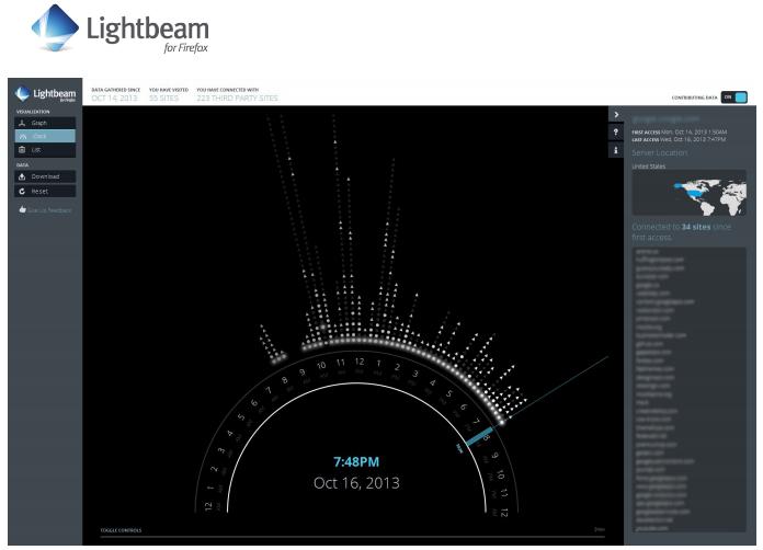 Plugin lançado pela Mozilla ajuda usuários a ver quais sites monitoram e rastreiam suas atividades