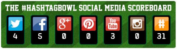 hashtags-super-bowl