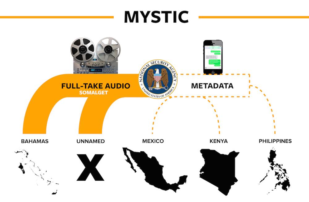 mystic_somalget_final