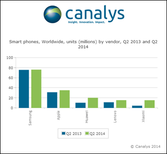 Canalys-Worldwide-1