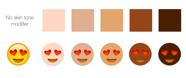 emoji-racas
