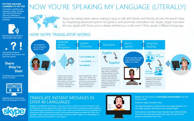 tradutor-em-tempo-real-do-skype