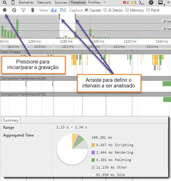 Google Chrome - Ferramentas Desenvolvedores - Aba Timeline