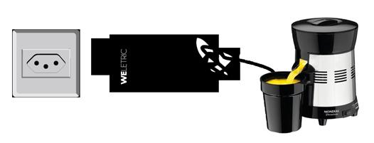 weletric