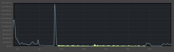 ibbobb-graph