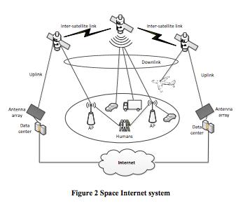 samsung-internet-no-espaco