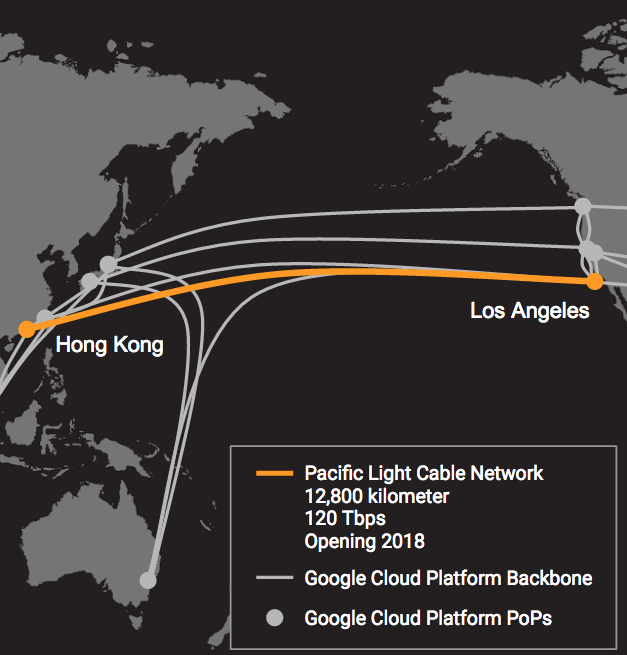 trans-pacific-cable