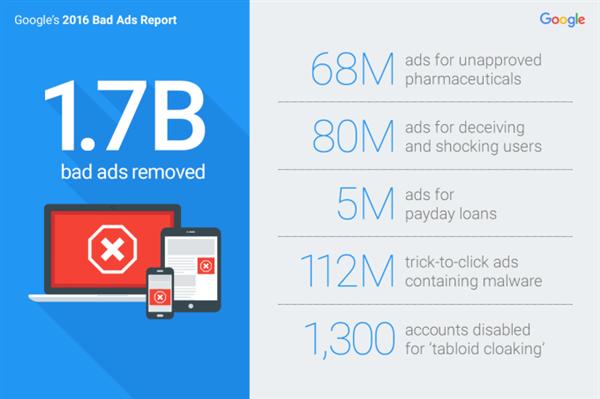 google-bad-ads-2016
